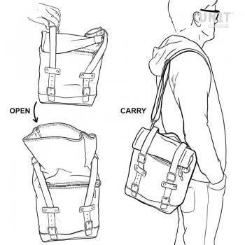 キャンバスサイドバッグ+ R1200 GS LCフレーム